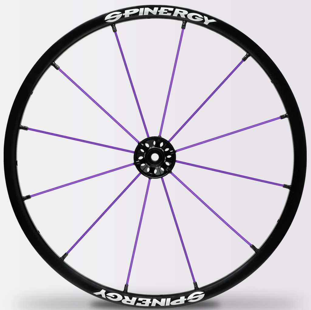 How to reduce loops on spokes